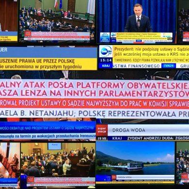 Dlaczego robienie zdjęć telewizorom nie ma sensu, czyli o porównaniach TVN24 z TVP Info